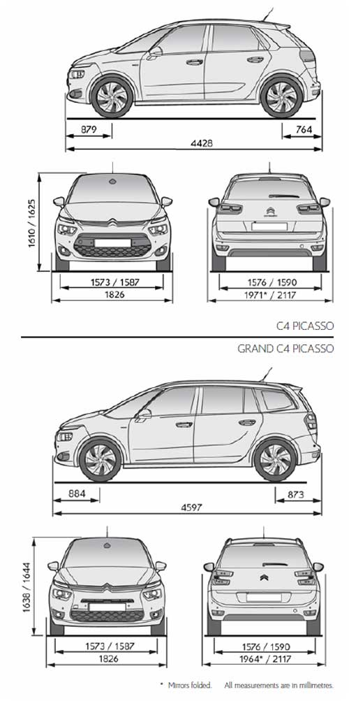 Content / C4 Owners Model Reviews / C4 Dimensions - C4 - DS4 Owners