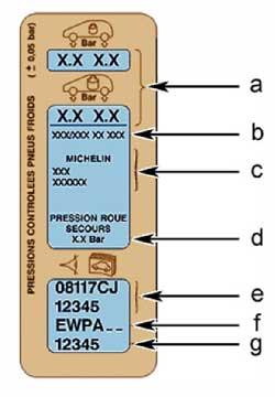Peugeot  Paint Code Location