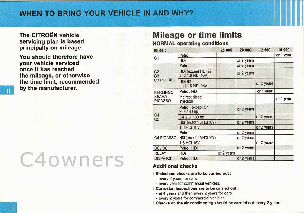 faq 117 find out what the service operations service rh c4owners org citroen c4 maintenance guide pdf citroen c4 service manual pdf