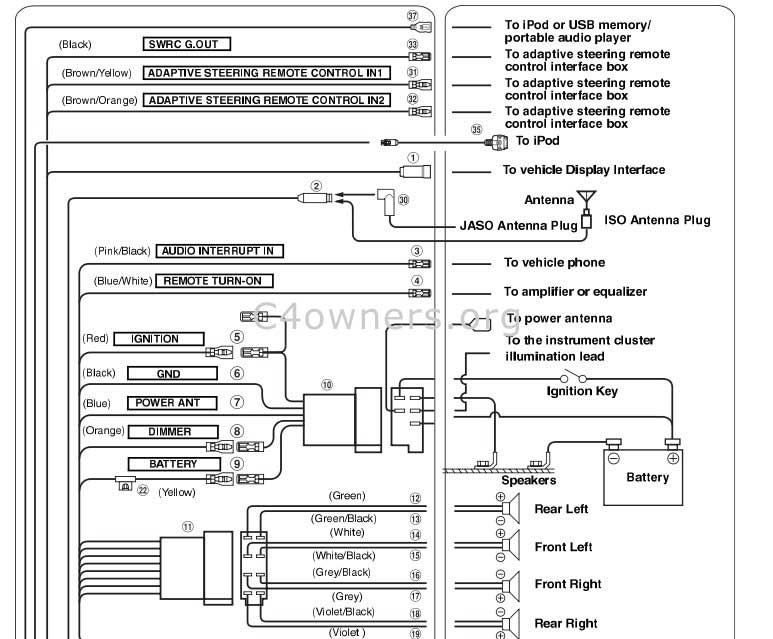 98 Ford Contour Se Fuse Box Diagram besides Chevrolet 2008 Hhr  lifer Connector moreover Lautsprecherringe Mercedes Clk Klasse W208 as well 218150 Cb Radio Ford F150 Installation Help also Ford F 150 Keypad Code Location. on 2003 f150 radio