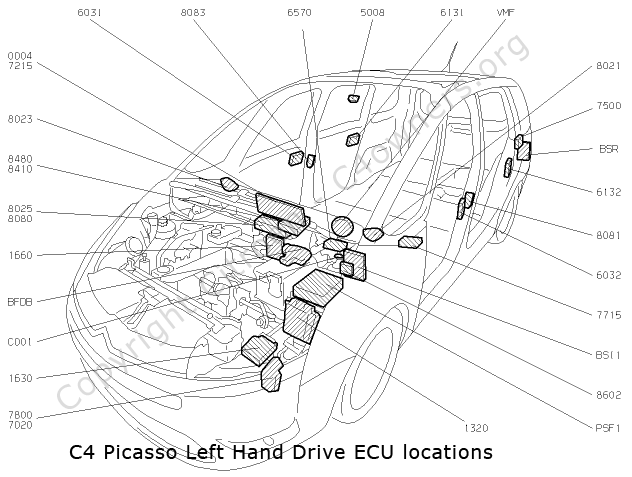 Forums    C4 Picasso Problems And Issues    Ecu Locations - C4