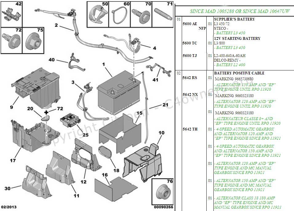 c4 ds4 owners. Black Bedroom Furniture Sets. Home Design Ideas
