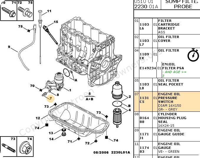 citroen c engine diagram citroen wiring diagrams