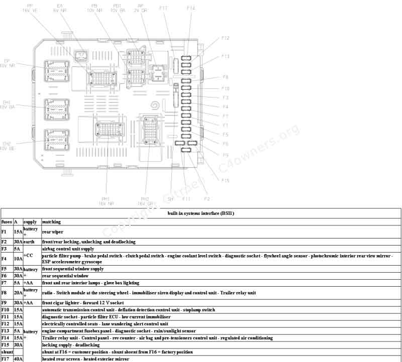 citroen c4 fuse box 19 wiring diagram images wiring Citroen C4 Hatch 1289494426 406 FT114616 bsifuse