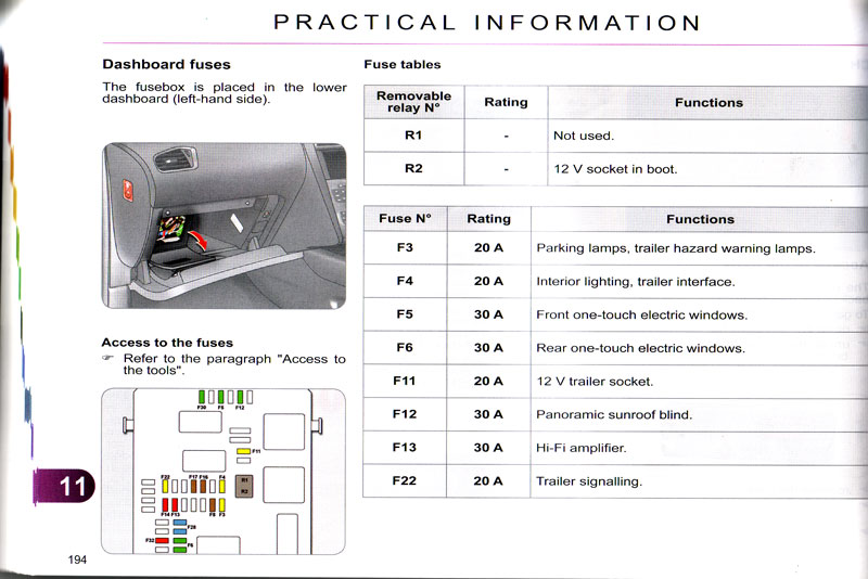 citroen c5 fuse box wiring diagram wiring diagram 2003 Corvette Fuse Box Diagram citroen fuse box wiring diagramcitroen fuse box