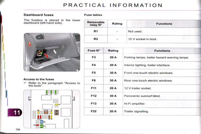 Citroen Fuse Box - Wiring Diagram Sys