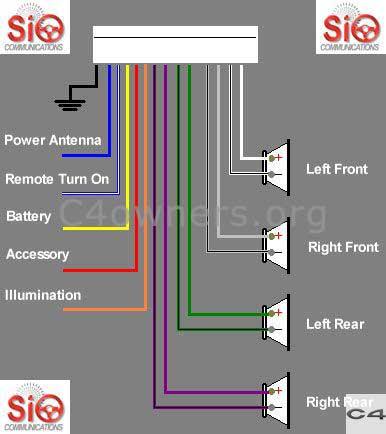 Citroen xsara radio wiring diagram wiring diagram database citroen c4 radio wiring diagram example electrical wiring diagram u2022 rh huntervalleyhotels co citroen xsara picasso radio wiring diagram citroen xsara asfbconference2016 Image collections